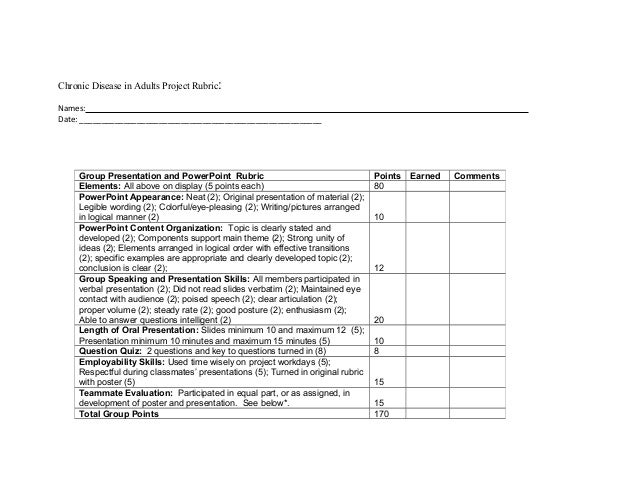 Chronic Disease in Adults Project Rubric: Names: _________________________________________________________________________...