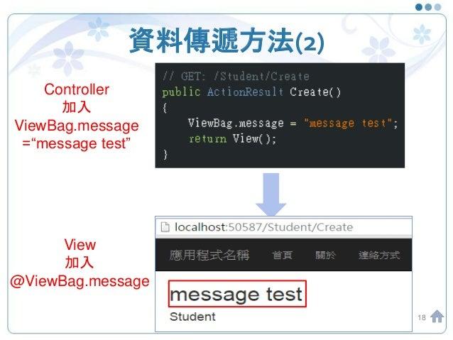 """資料傳遞方法(2) 18 Controller 加入 ViewBag.message =""""message test"""" View 加入 @ViewBag.message"""