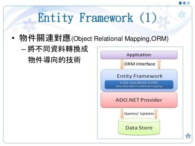 Entity Framework (1) • 物件關連對應(Object Relational Mapping,ORM) – 將不同資料轉換成 物件導向的技術 57