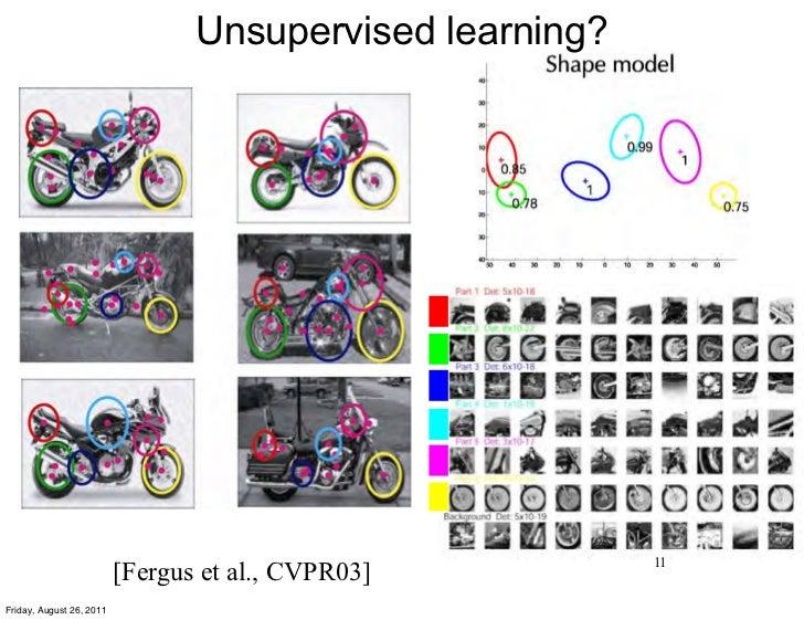 Unsupervised learning?                                                          11                          [Fergus et al....