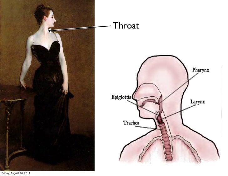 ThroatFriday, August 26, 2011