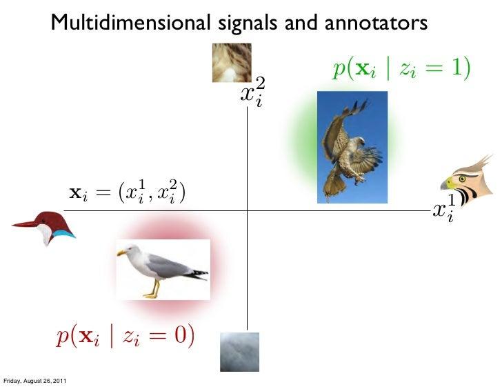 Multidimensional signals and annotators                                                   p(xi   zi = 1)                  ...