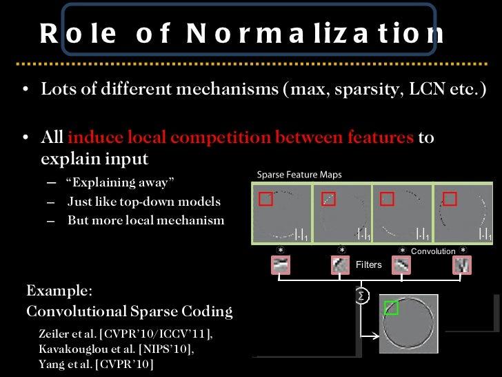 Role of Normalization  <ul><li>Lots of different mechanisms (max, sparsity, LCN etc.) </li></ul><ul><li>All  induce local ...