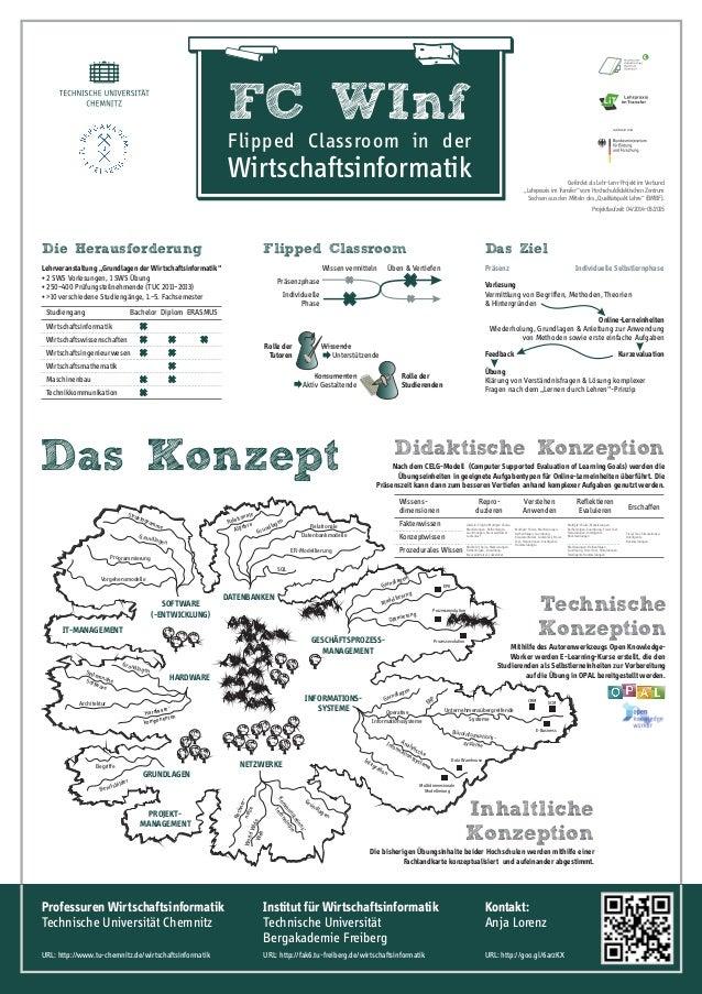 """FC WInf  Flipped Classroom in der  Wirtschaftsinformatik  Gefördet als Lehr-Lern-Projekt im Verbund """"Lehrpraxis im Transfe..."""