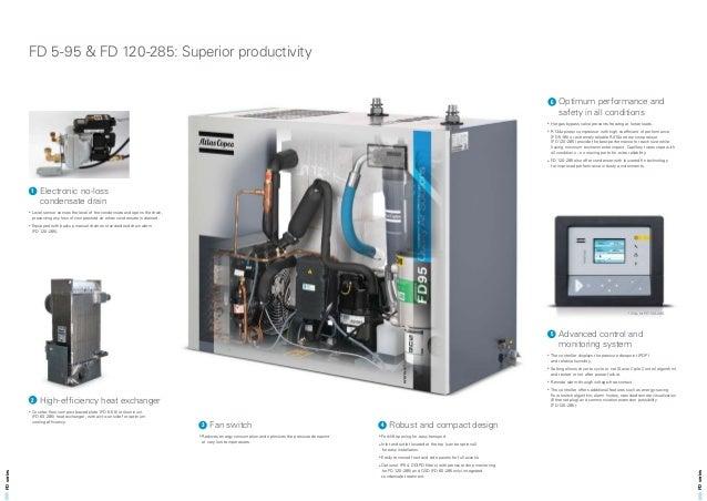 fd refrigerant air dryer 2935 0582 10 rh slideshare net Atlas Copco Tools Atlas Copco Compressors