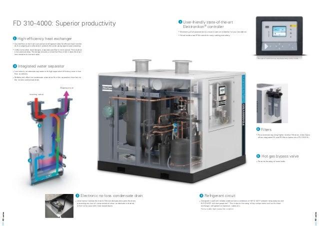 fd refrigerant air dryer 2935 0582 10 rh slideshare net Copco Utility Atlas Xas185jdu Used 185 CFM Compressors
