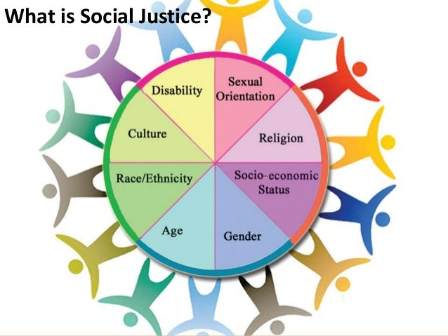 social justice issue topics
