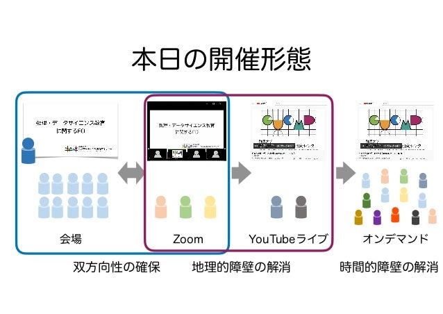 ICTを利用した教育 ~動画配信システムとweb会議システムの利用~ Slide 3