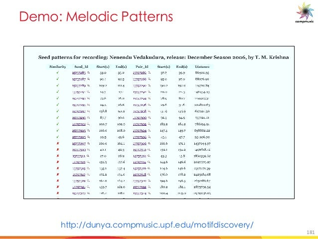 Computational Approaches for Melodic Description in Indian Art Music Corpora