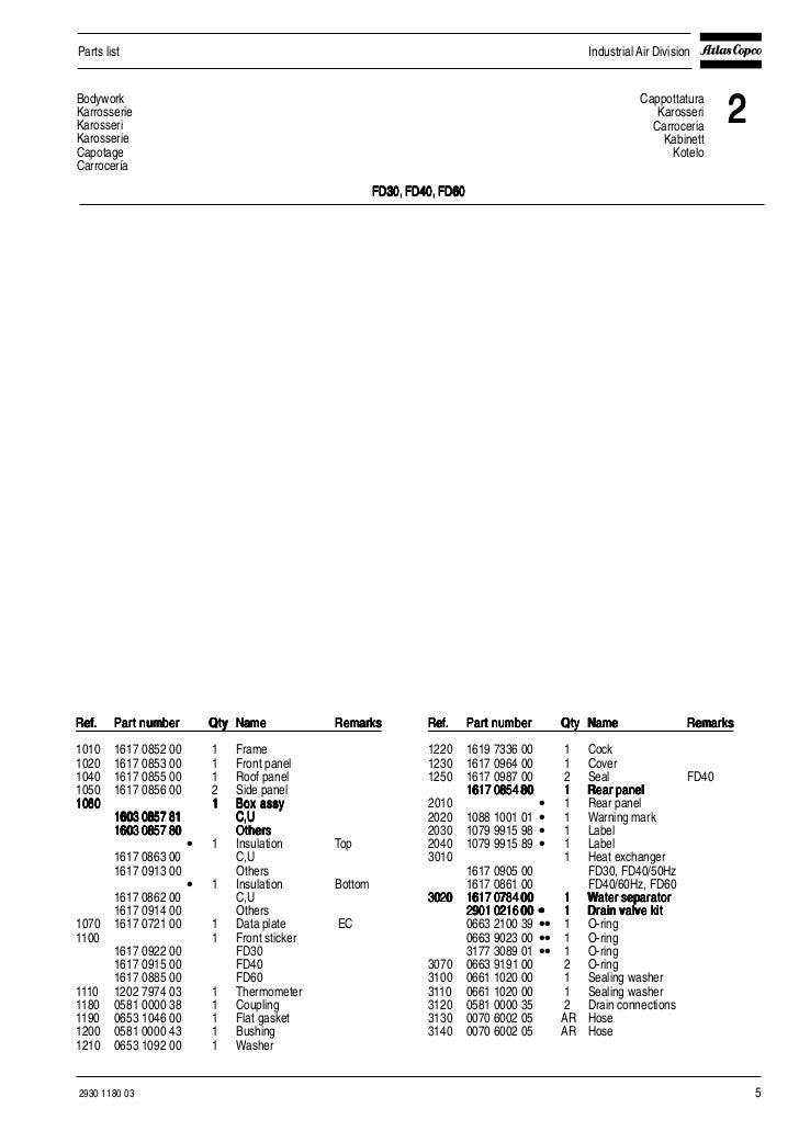 Fd 7 210-spare_parts_1995_gd 30 atlas copco