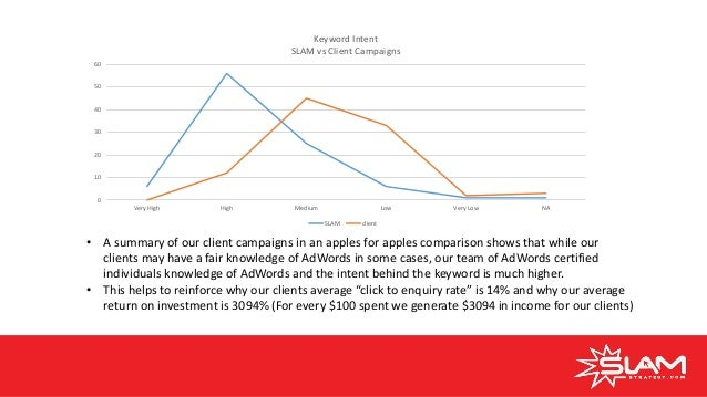 adwords campaign case study Adwords api success story: dynamic creative case study about dynamic  creative • dynamic creative is a full service ad platform for inventory driven.
