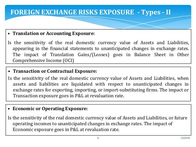 translation transaction and operating exposures essay Chapter 7: operating exposure what is operating exposure how does operating exposure arise both operating and transaction exposure are forward-looking.