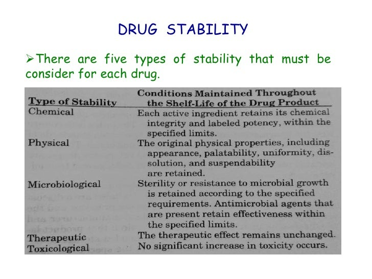 fda stability guidelines finished products