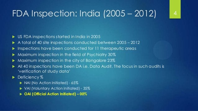 FDA Inspection: India (2005 – 2012)  US FDA inspections started in India in 2005  A total of 40 site inspections conduct...