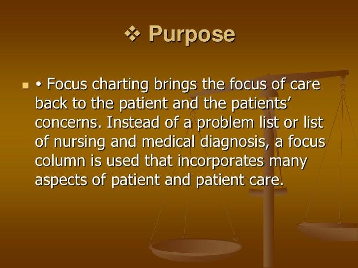 Focus Charting (FDAR) Slide 3