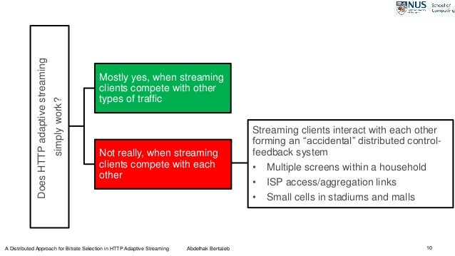 Mostly yes, when streaming clients compete with other types of traffic Not really, when streaming clients compete with eac...