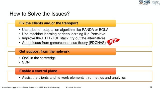 14 How to Solve the Issues? • Use a better adaptation algorithm like PANDA or BOLA • Use machine learning or deep learning...