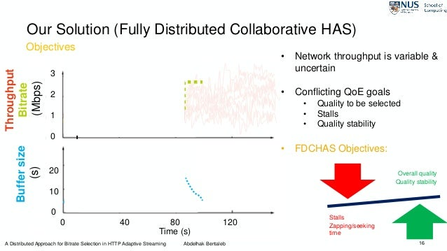 Overall quality Quality stability Stalls Zapping/seeking time 16 Objectives Our Solution (Fully Distributed Collaborative ...