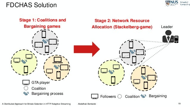 FDCHAS Solution 19 GTA player Coalition Bargaining process A Distributed Approach for Bitrate Selection in HTTP Adaptive S...
