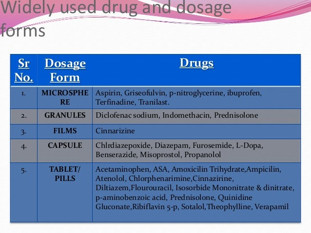 diazepam dosage forms preparation