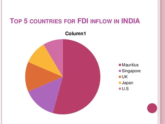 benefits of fdi in india