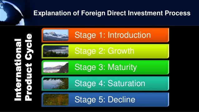 how dunnings oli paradigm explains where organisations investment Key words: dunnings eclectic paradigm, asset ownership advantagesforeign direct investment: the oli framework the oli or eclectic approach to the study of foreign direct investment fdi was developed by john dunningjohn h dunning is currently seth.