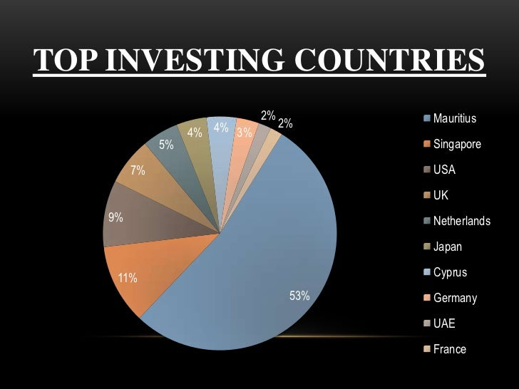 fdi in uae Uae has long been open to fdi and it is actively seeking to attract foreign firms  and is currently the 9th largest fdi recipient in asia (2017 global investment.