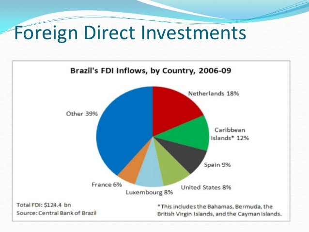 brazil s ofdi China's ofdi in the more competitive, developed economies of europe (4%), north america (2%), and oceania (3%) was relatively insignificant the special case of tax havens (cayman.