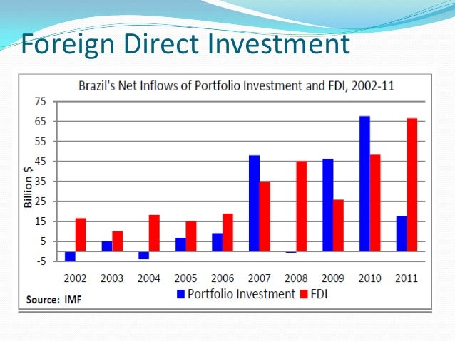 (10-21-10) Cemex's Foreign Direct Investment