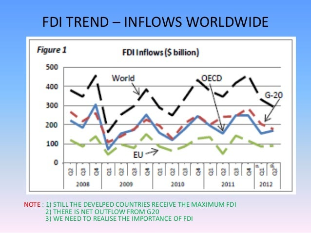 a critical analysis of fdi in Abstract: the aim of this paper is to provide the critical analysis of the potential  determinants of fdi review of the literature led to the.