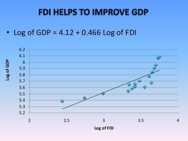 fdi analysis It is important to understand the significance of fdi in global trade and in economic development also it is important to understand the shift in fdi towards the.