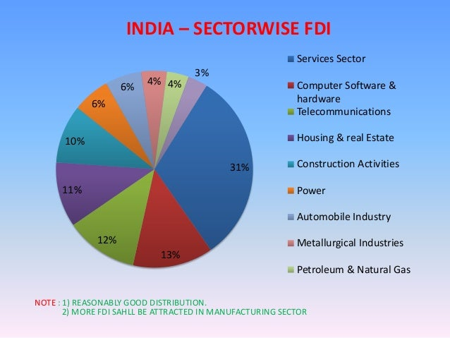 fdi in automobiles in india Important aspects of fdi in automobile industry, recent fdi trends in india, the major foreign players who have a significant role in the development of indian automobile industry, were discussed and the passenger car segment growth, production, sales and investment were.