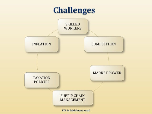 challenges and opportunities for fdi in it market Key development challenges  of productive capacities without attention to market demand  there are major unrealized opportunities for.