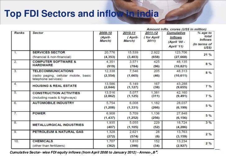 fdi in multibrand retailing India to disallow fdi in multi-brand retail: nirmala special correspondent.