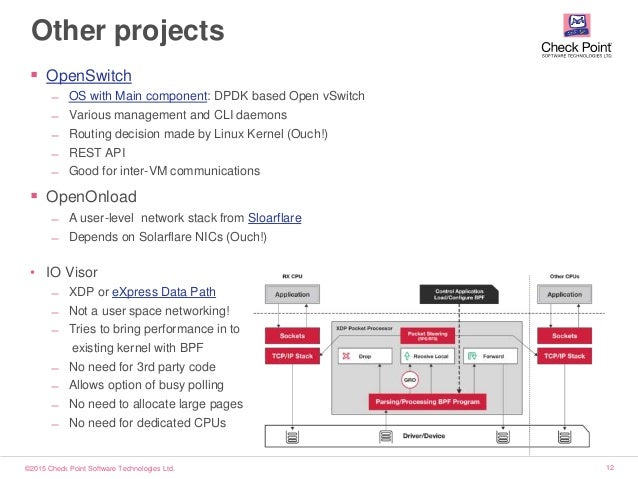 ©2015 Check Point Software Technologies Ltd. 12 Other projects  OpenSwitch ̶ OS with Main component: DPDK based Open vSwi...