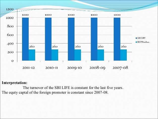 impact of fdi in life insurance Life insurance makes a substantial contribution to growth mostly in wealthier   51% fdi in retailing is still hanging in middle from a long time  insurance has  had a very positive impact on india's economic development.