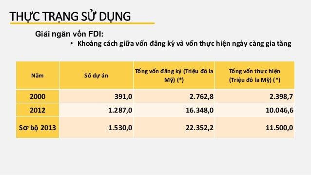 THỰC TRẠNG SỬ DỤNG Giải ngân vốn FDI: • Khoảng cách giữa vốn đăng ký và vốn thực hiện ngày càng gia tăng Năm Số dự á...