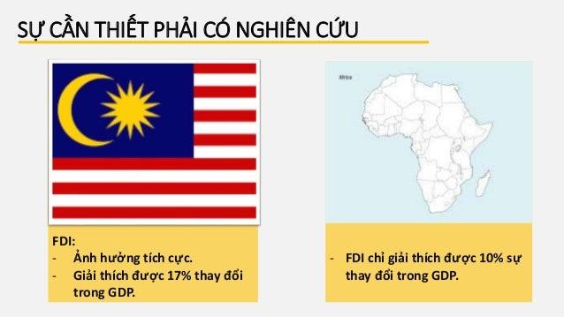FDI: - Ảnh hưởng tích cực. - Giải thích được 17% thay đổi trong GDP. - FDI chỉ giải thích được 10% sự thay đổi trong GDP. ...