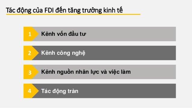 Tác động của FDI đến tăng trưởng kinh tế Kênh vốn đầu tư Kênh công nghệ Kênh nguồn nhân lực và việc làm Tác động tràn 1 2 ...