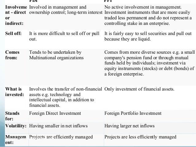 Foreign Portfolio Investment vs FDI