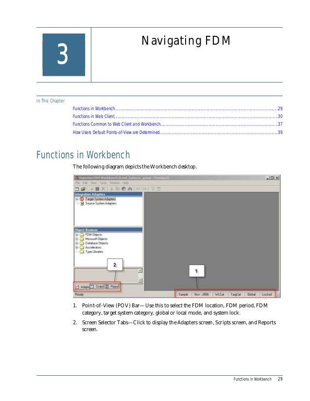 Hyperion FDM Admin  Guide