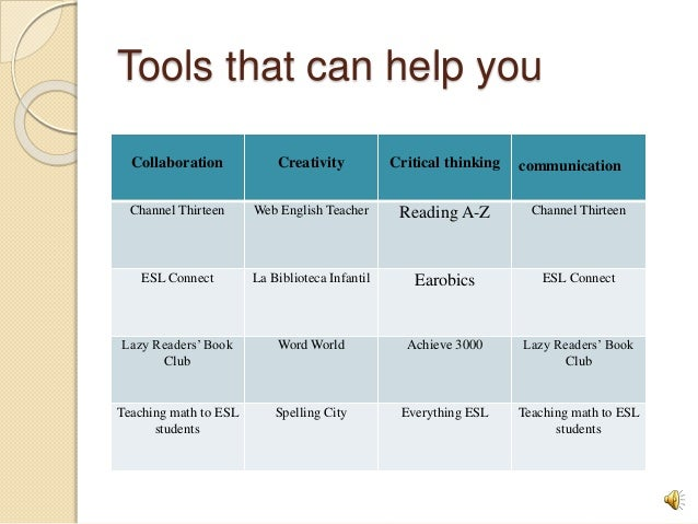 Tools that can help you Collaboration Creativity Critical thinking communication Channel Thirteen Web English Teacher Read...