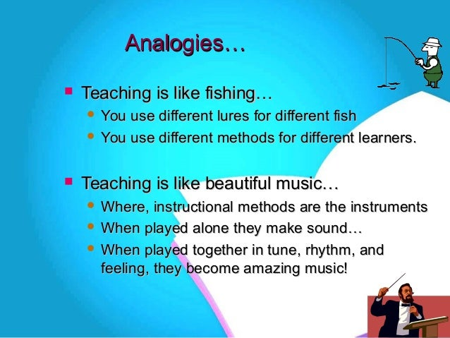Interactive Teaching methods and techniques