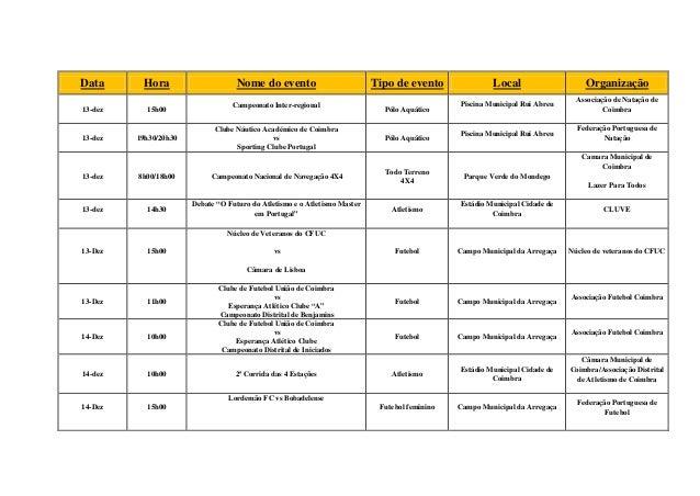 Data  Hora  Nome do evento  Tipo de evento  Local  Organização  13-dez  15h00  Campeonato Inter-regional  Pólo Aquático  P...
