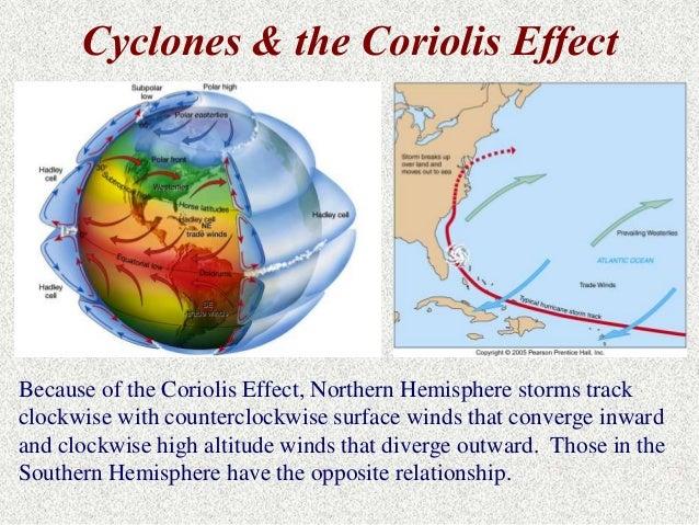 Natural Disasters Topic 10 (Cyclones)