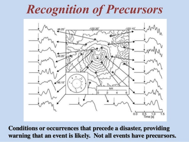 an analysis of the natural occurrence earthquake catastrophe event Catastrophe analysis in am best ratings october 13, 2017  natural catastrophe stress test  from the per-occurrence all-perils combined information.