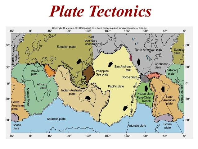 Natural disasters topic 3 plate tectonics gumiabroncs Choice Image
