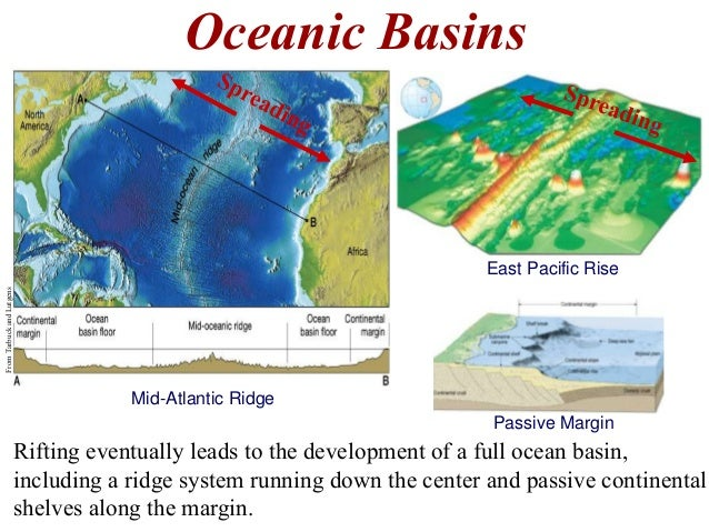 the natural hazards caused by plate The physical causes of tectonic hazards hot spots explore the physical causes, including those at different plate boundaries in contrasting places people were unable to prepare for any natural disaster and cope afterward leading to an increased death rate.