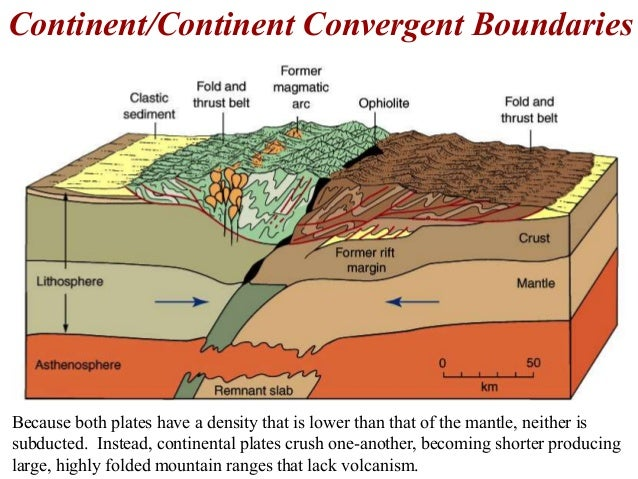 Natural Disasters Caused By Transform Boundaries