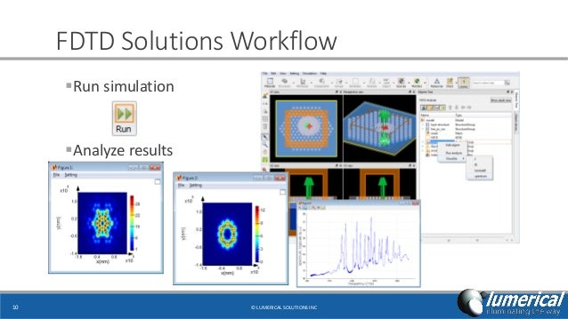 Lumerical Software: FDTD Solutions